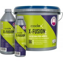 X-Fusion A/B+C
